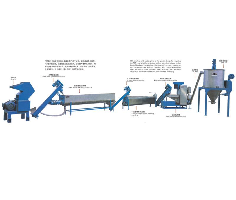 PET自动清洗、脱水、破碎抽粒整厂设备
