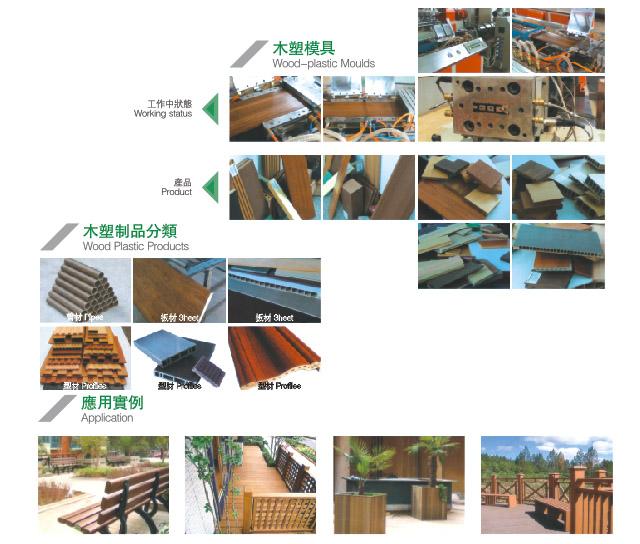 木塑模具/木塑制品分类